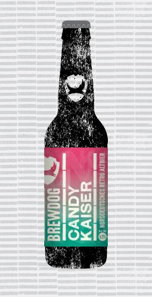 CANDY KAISER packaging